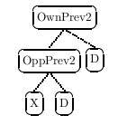 fixed_strategy.jpg