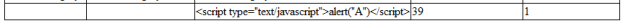 The two columns in which an Eval statement is used actually evaluated the Javascript code; the non-Eval label does not.