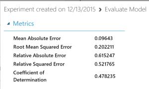 SQLSaturdayModelResults