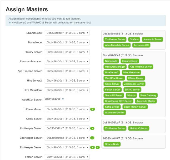 5_assignmasters